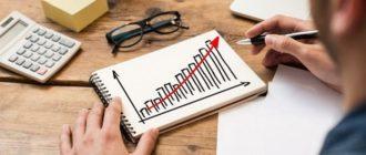 Задумав инвестировать, изучите бизнес-план