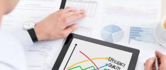 Бизнес-план имеет стандартную структуру