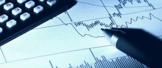 Коэффициенты К1 и К2 для налога ЕНВД