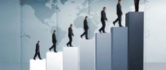 Дисциплина в бизнесе — один из шагов на пути к достижению цели
